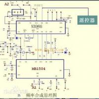 对于地磅防遥控发射指令时用的射频电磁波的解析