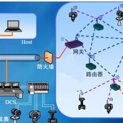 地磅防作弊传感器网络测试技术获重大突破
